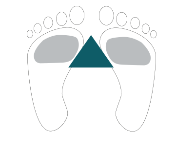 Almohadilla de planta de pie discreta