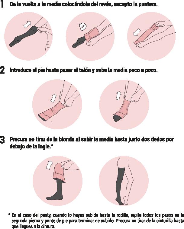 Da la vuelta a la media excepto la puntera; introduce el pie hasta el talón y sube poco a poco; no tires de la blonda y sube la media hasta dos dedos bajo la ingle