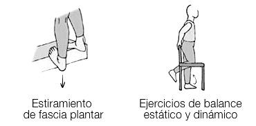 Estiramiento de fascia plantar