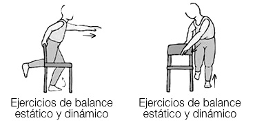 Ejercicios de balance estático y dinámico