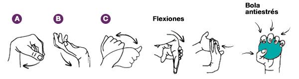 ejercicios relajacion estiramiento manos