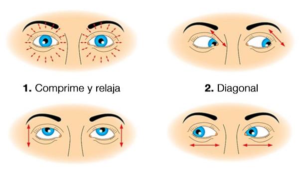 ejercicios relajacion ojos