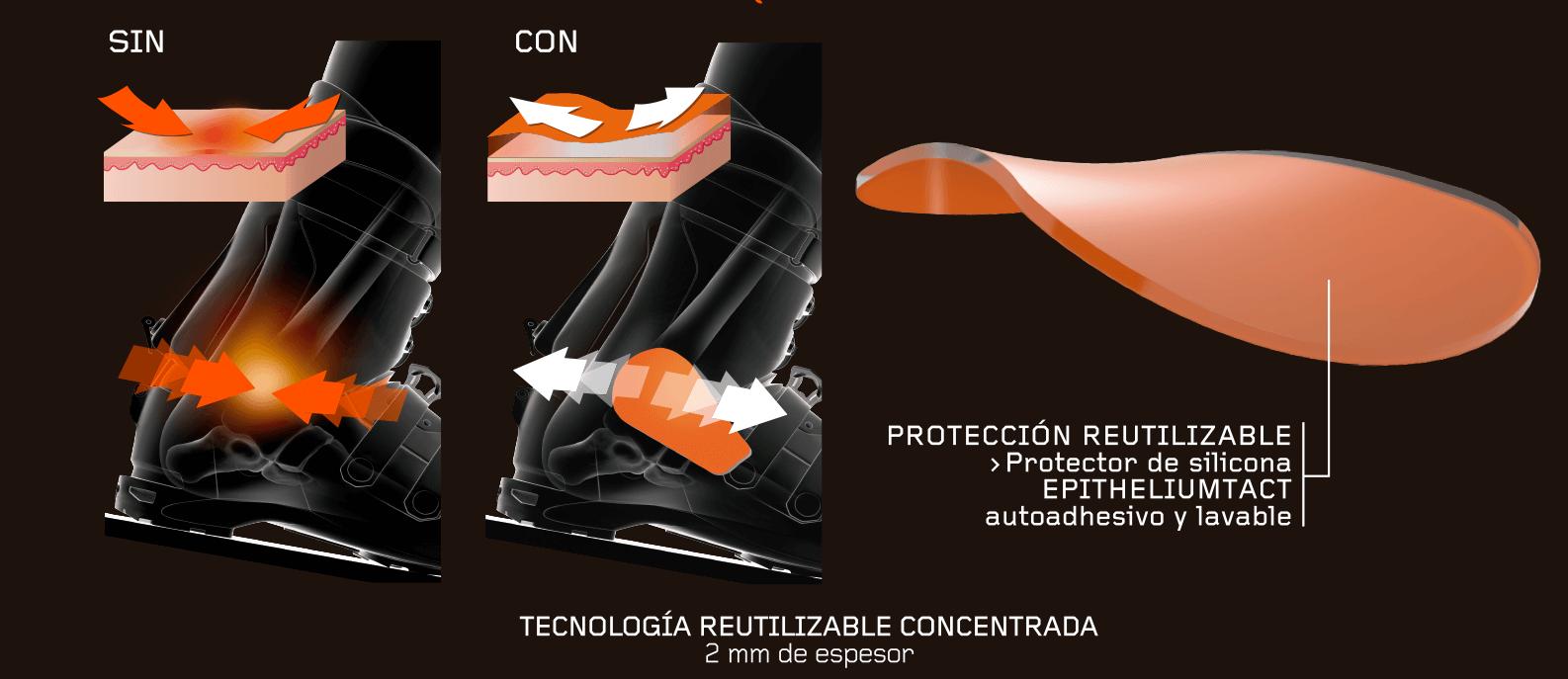 Protección del lateral del tobillo. Reutilizable, autoadhesivo y lavable