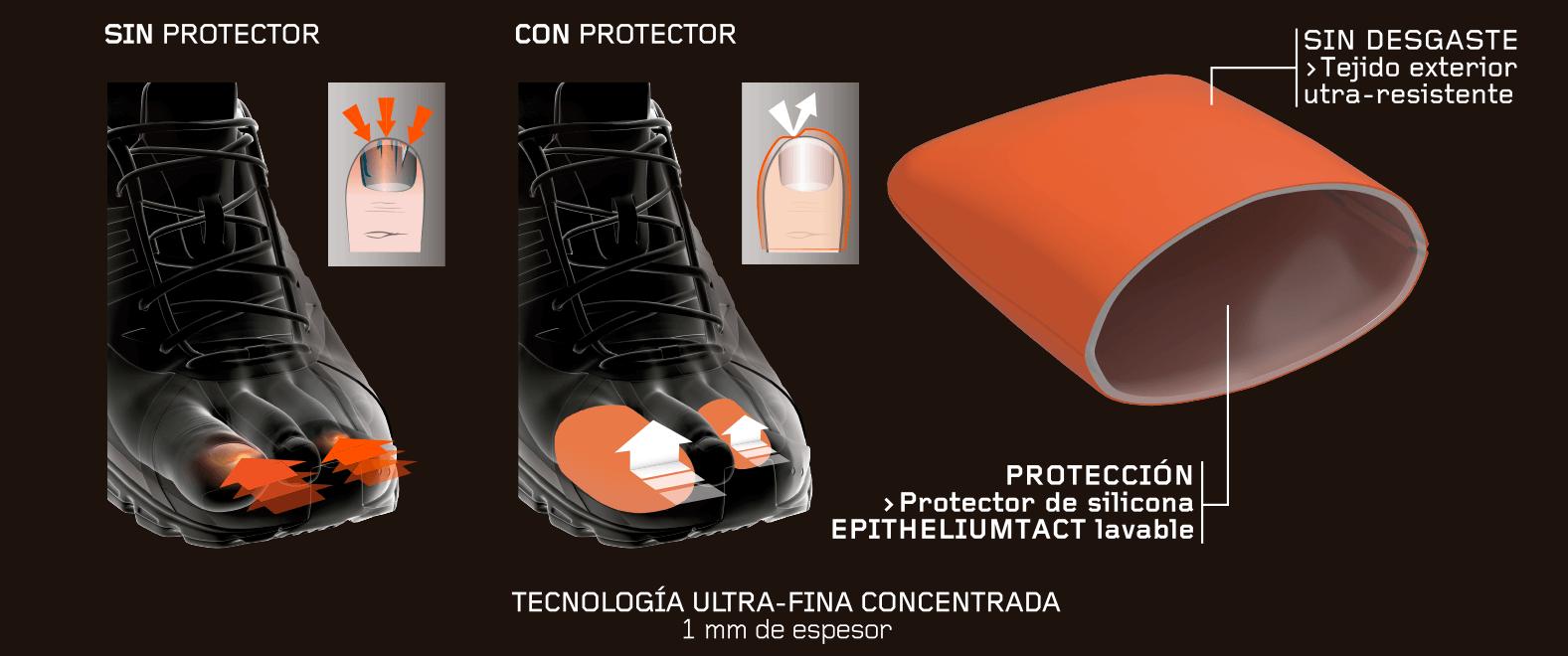 Protección de uñas ultra-resistente con protector de silicona lavable